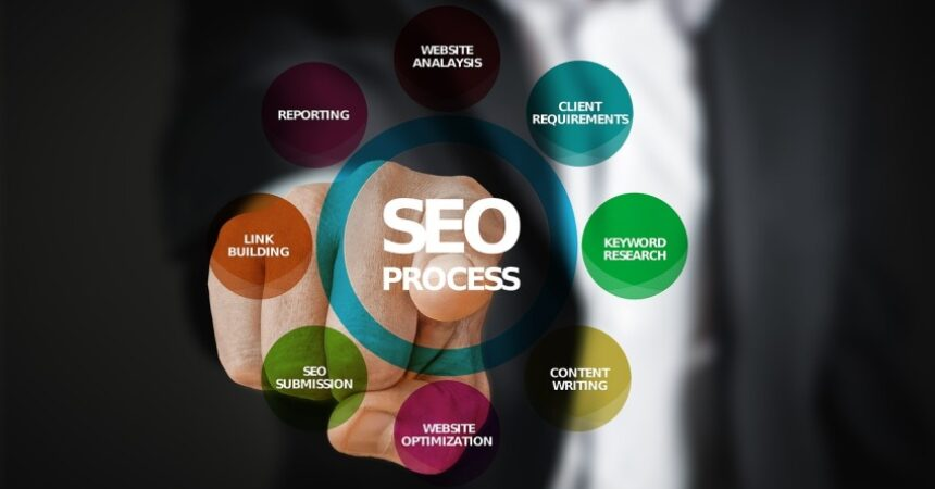 Tips For the SEO Enthusiast